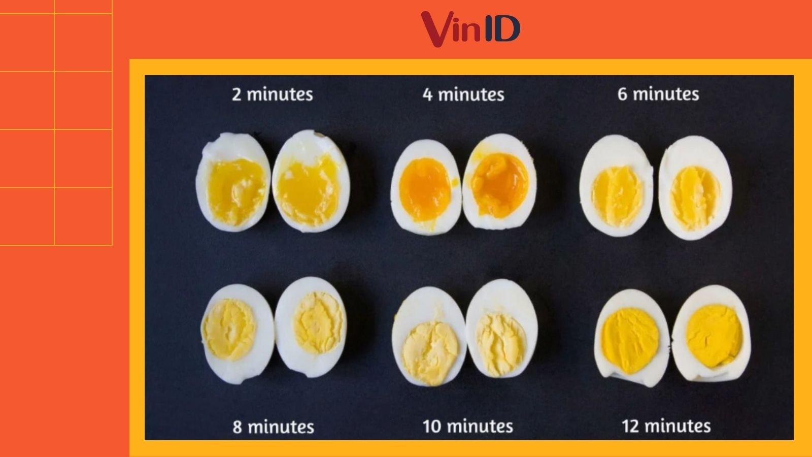 Trứng luộc bao nhiêu phút?